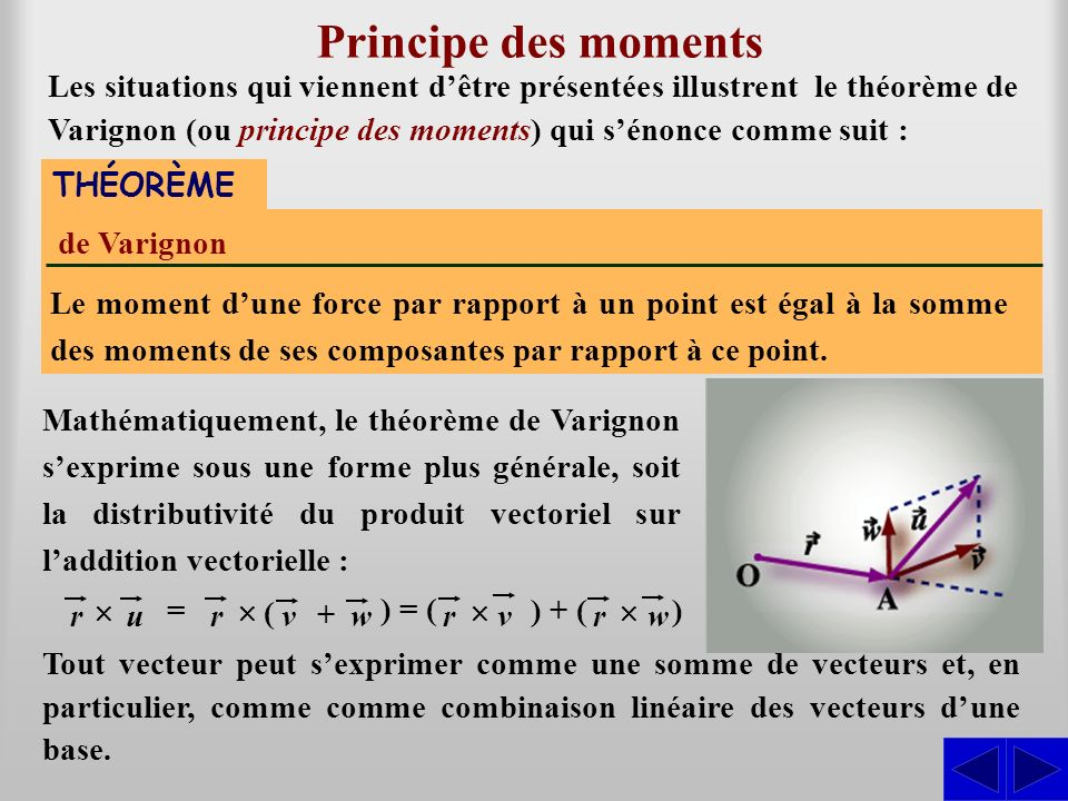 Principe des moments