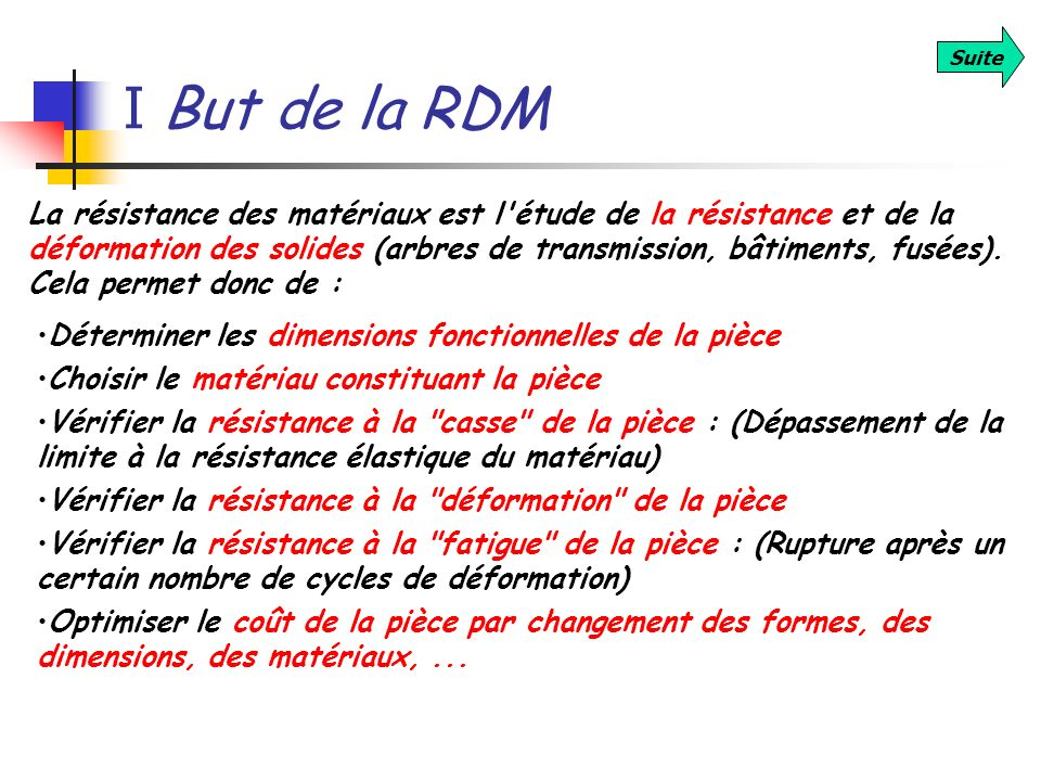 I But de la RDM Suite.