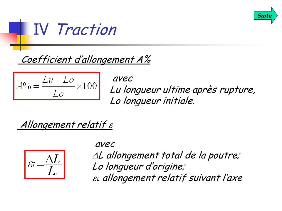 IV Traction Coefficient d'allongement A%