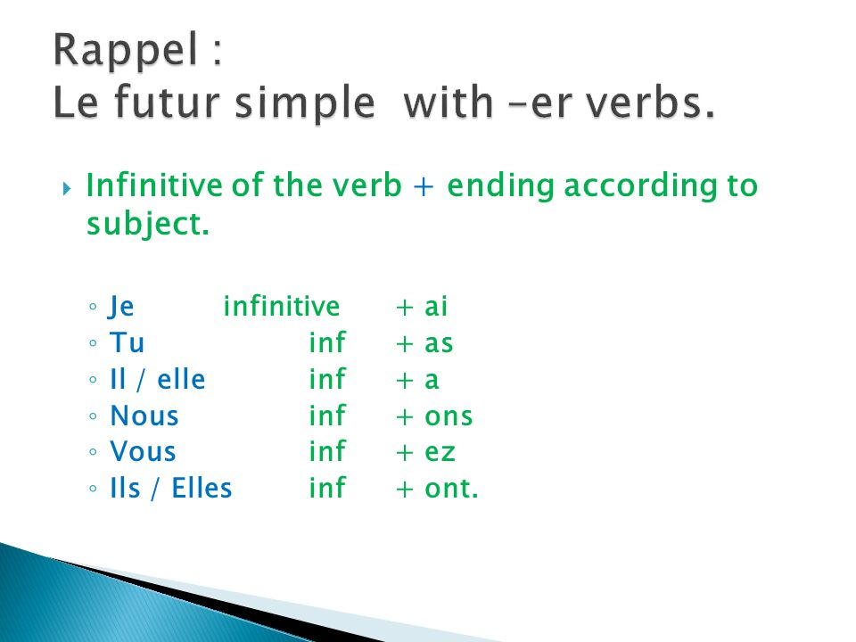Rappel : Le futur simple with –er verbs.