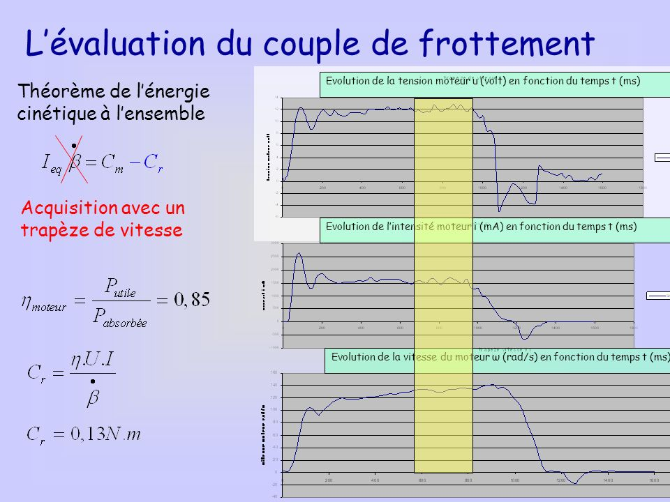 L'évaluation du couple de frottement