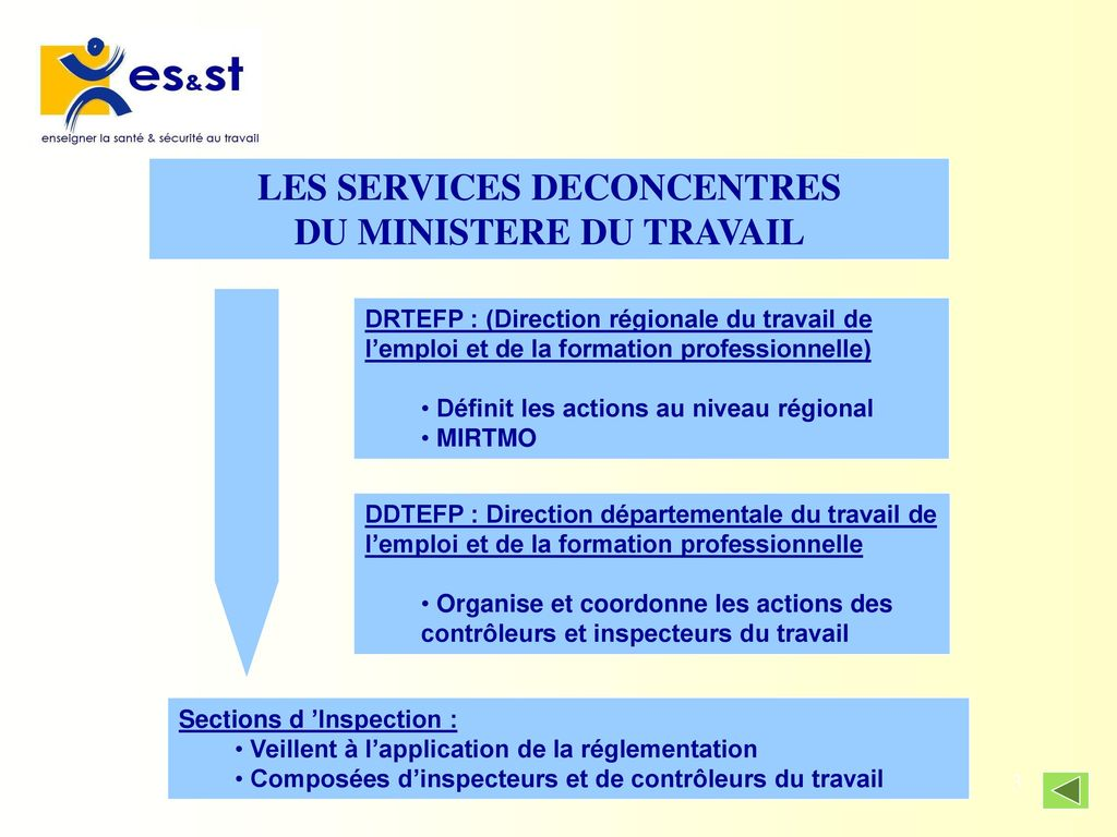 Les Institutions Francaises Concourant A La Prevention Ppt Telecharger
