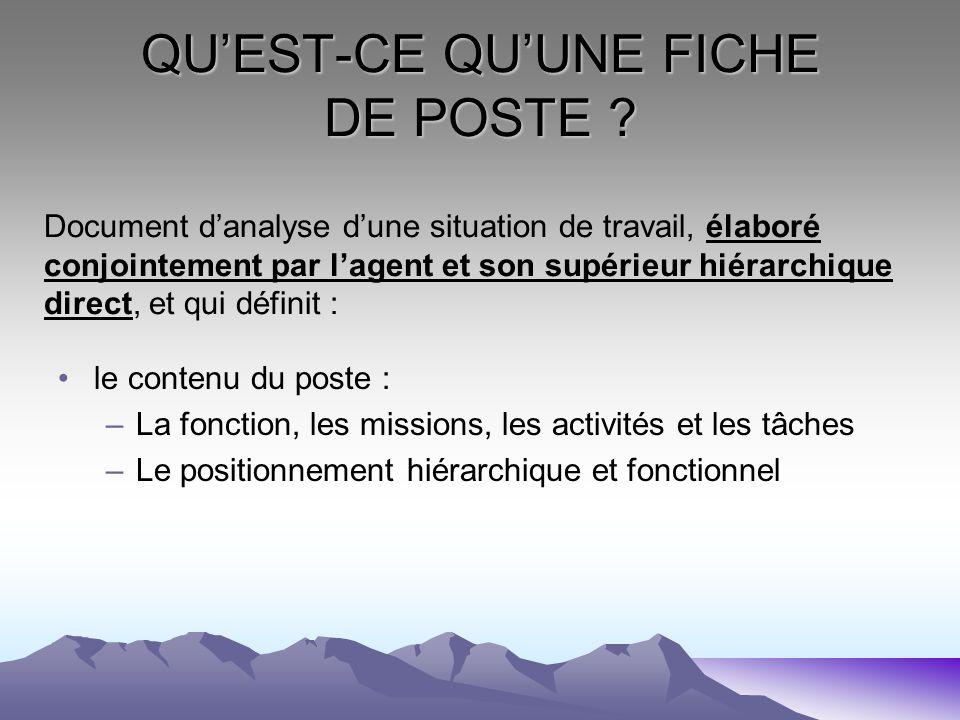 L Elaboration Des Fiches De Poste Ppt Video Online Telecharger
