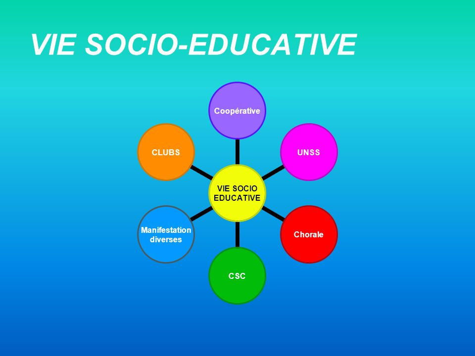 VIE SOCIO-EDUCATIVE