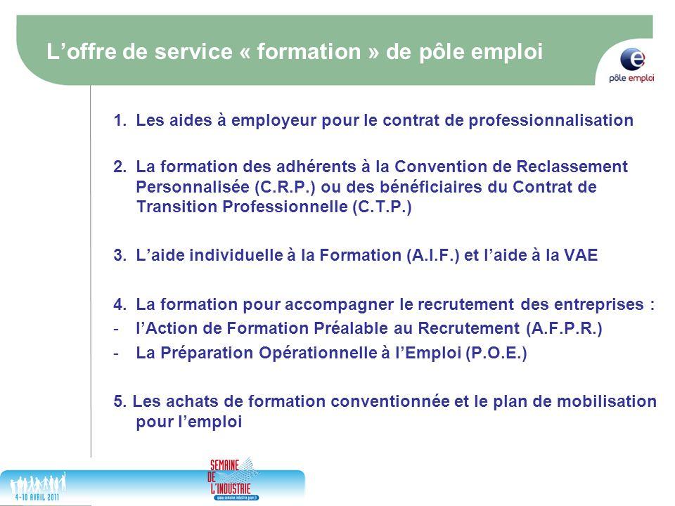 Les Outils D Acces A La Formation L Offre De Service Formation