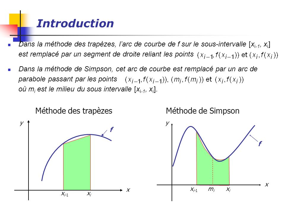 Introduction Méthode des trapèzes Méthode de Simpson