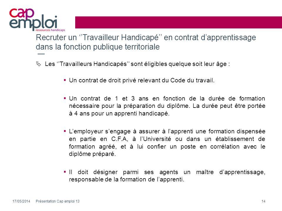 Emploi D Avenir Apprentissage Et Contrats Aides En Faveur Des