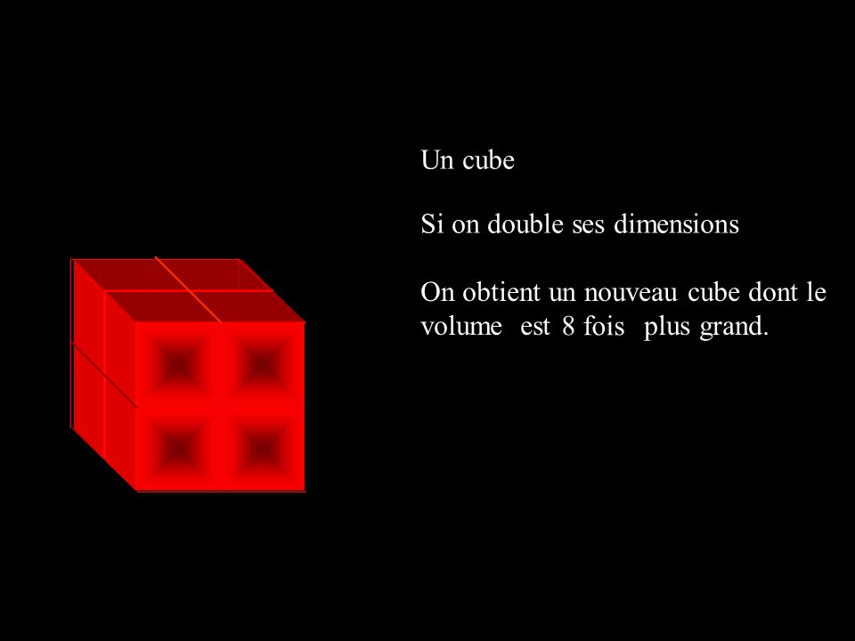 Un cube Si on double ses dimensions. On obtient un nouveau cube dont le volume est plus grand.