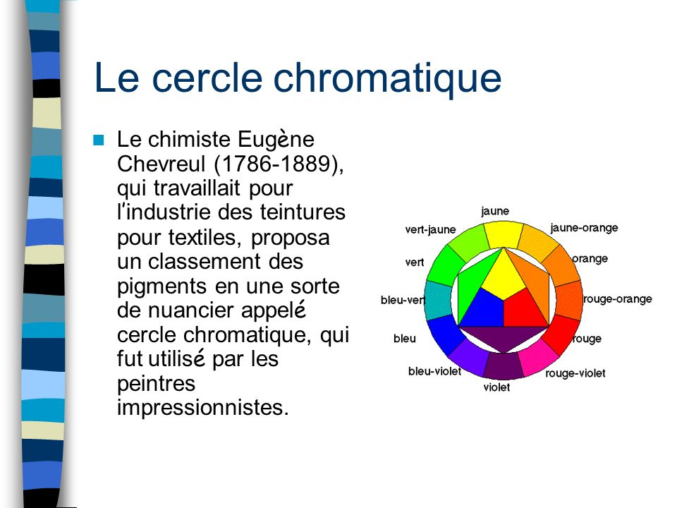 Le cercle chromatique