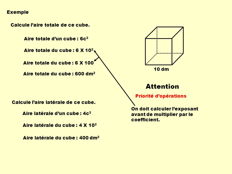Attention Exemple Calcule l'aire totale de ce cube.