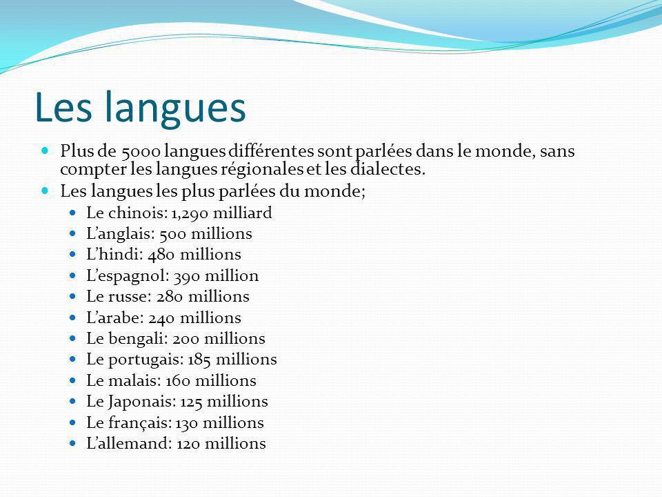 langues plus parlées