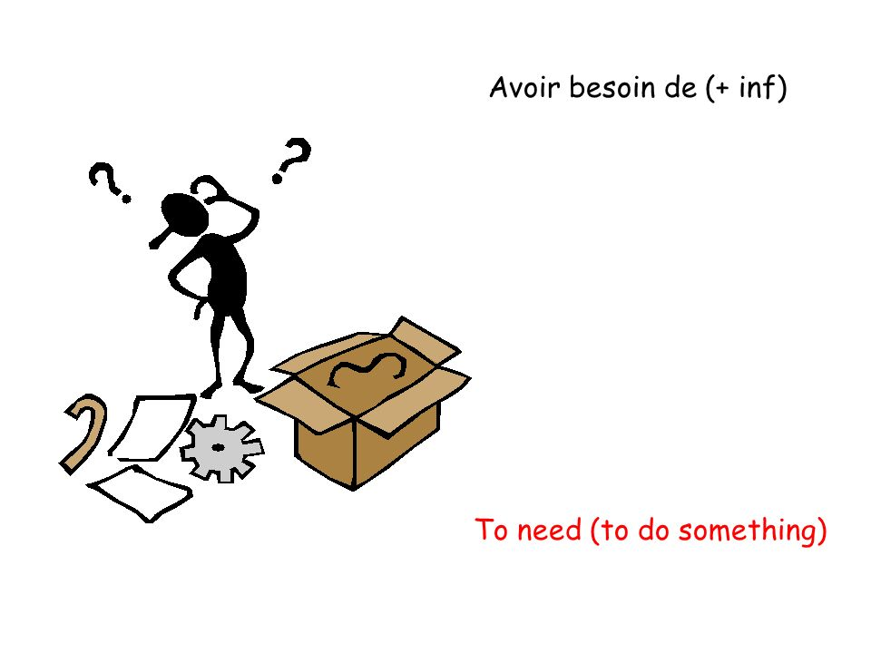 Avoir besoin de (+ inf) To need (to do something)