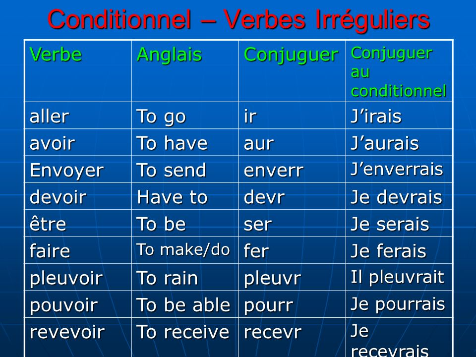 Conditionnel – Verbes Irréguliers