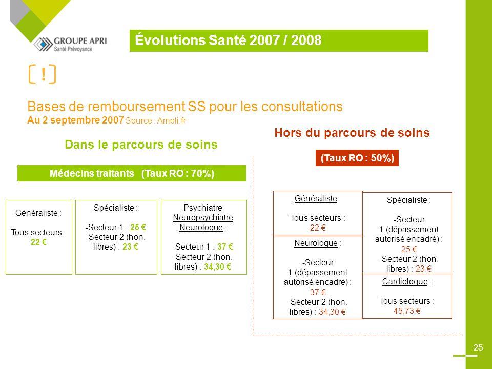 cc235a46806e9d Évolutions 2007 2008 du dispositif CEA et de son environnement - ppt ...