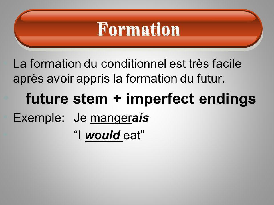 Formation future stem + imperfect endings