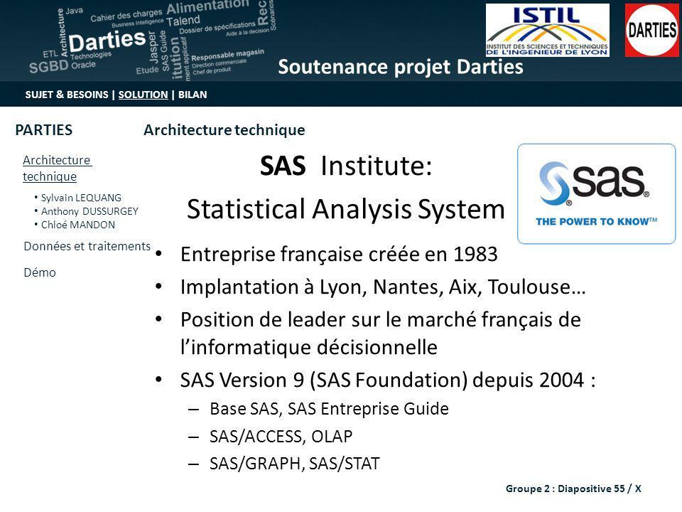 sas survival guide en francais pdf