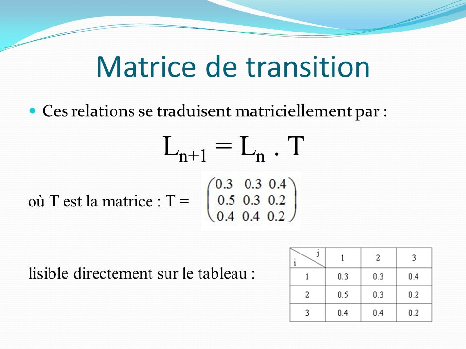 Matrice de transition Ln+1 = Ln . T