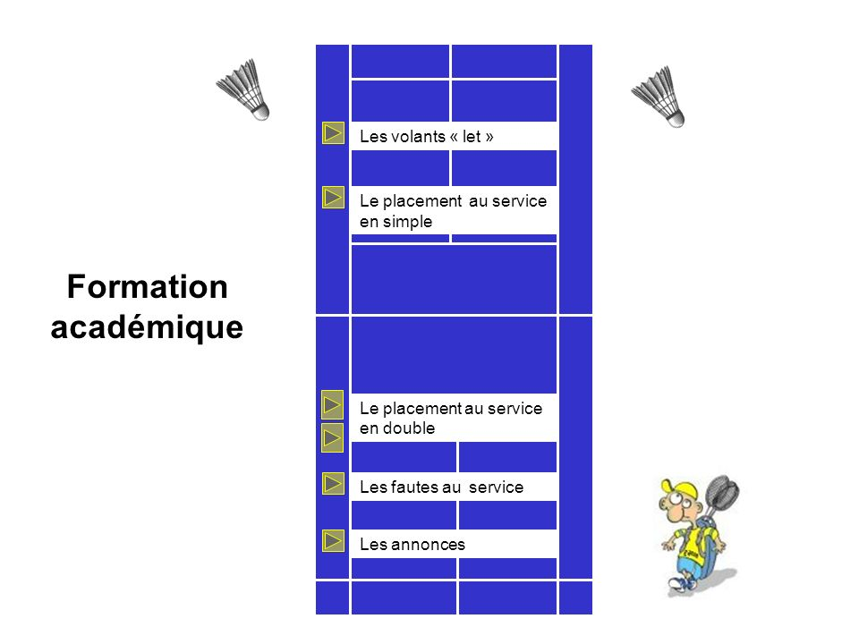 Formation académique Les volants « let »