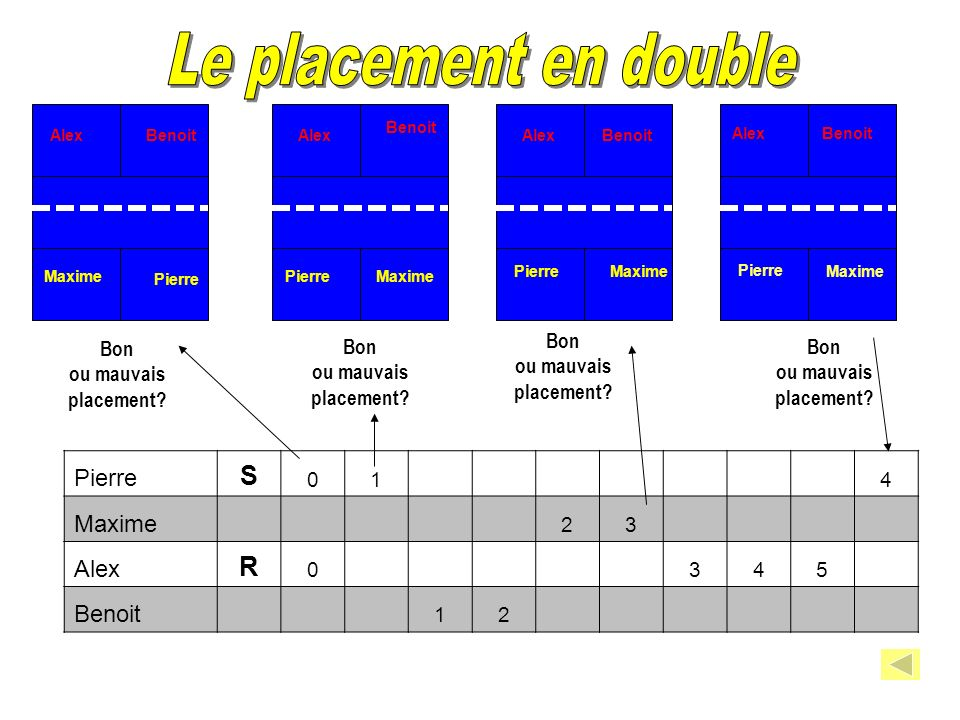 Le placement en double S R Pierre Maxime Alex Benoit