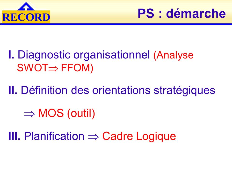 PS : démarche I. Diagnostic organisationnel (Analyse SWOT FFOM)