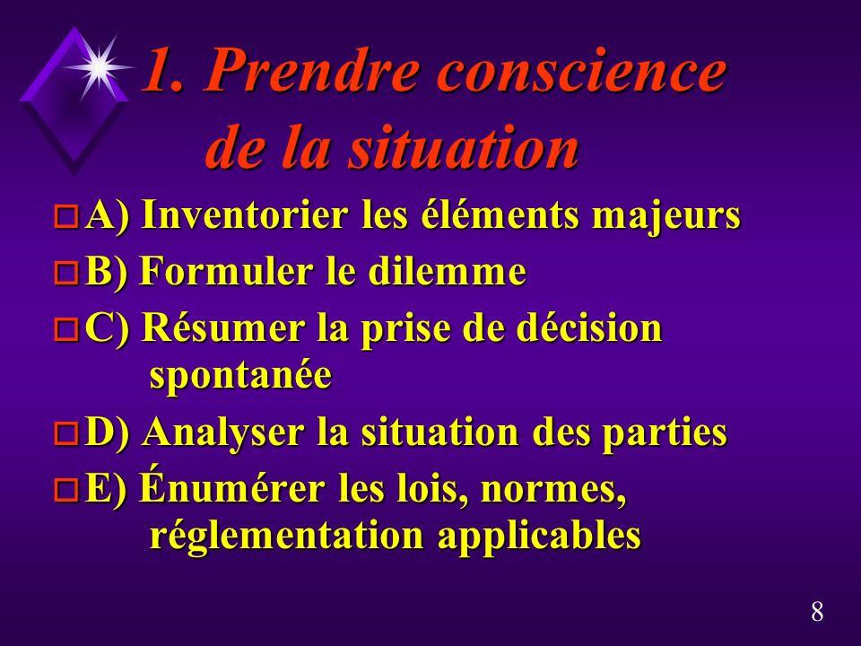 1. Prendre conscience de la situation
