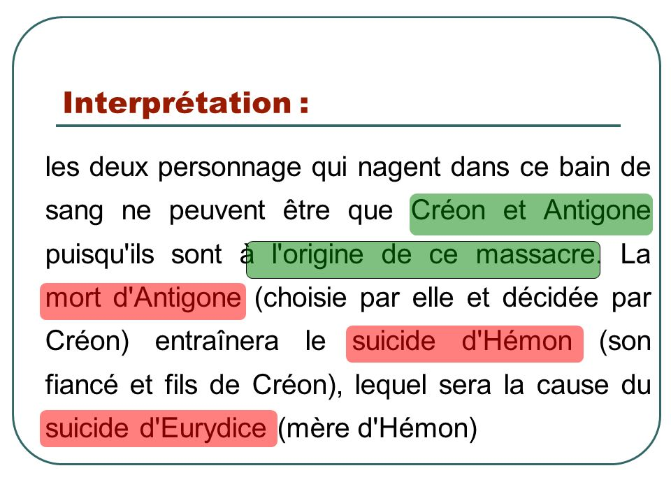 Interprétation :