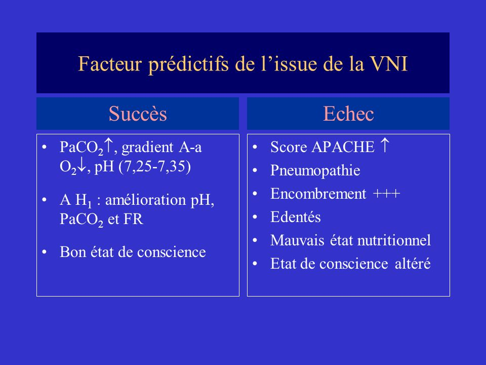 Facteur prédictifs de l'issue de la VNI