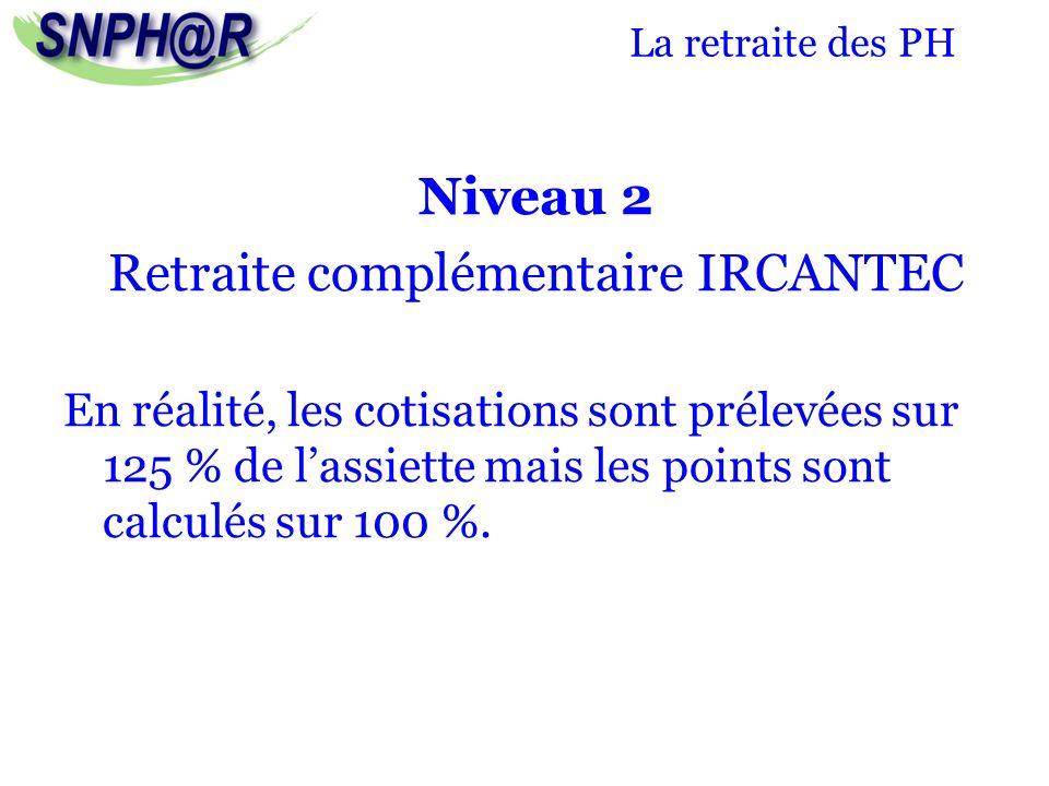 La Retraite Des Praticiens Hospitaliers Ppt Video Online Telecharger