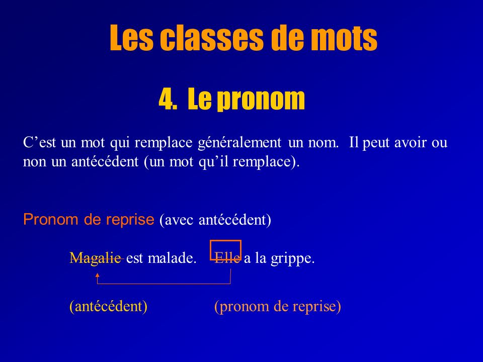 Les classes de mots 4. Le pronom