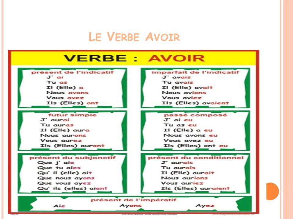 La Conjugaison Les Verbes Ppt Telecharger