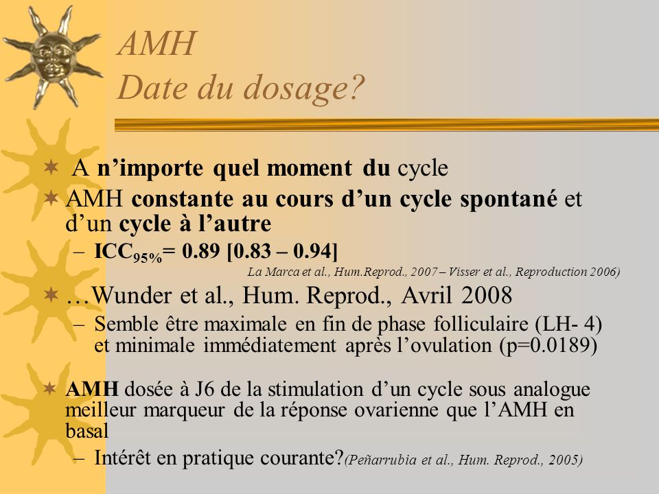 AMH Date du dosage A n'importe quel moment du cycle