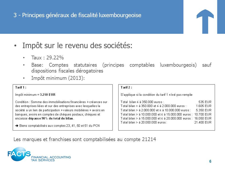 cheques postaux luxembourg