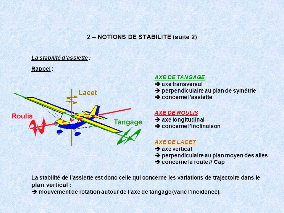 2 – NOTIONS DE STABILITE (suite 2)