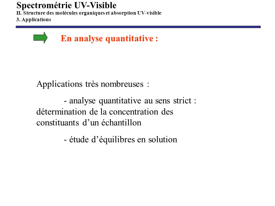 Quantitative analysis of salicylates by visible