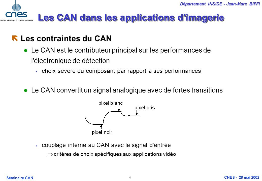 Les CAN dans les applications d imagerie