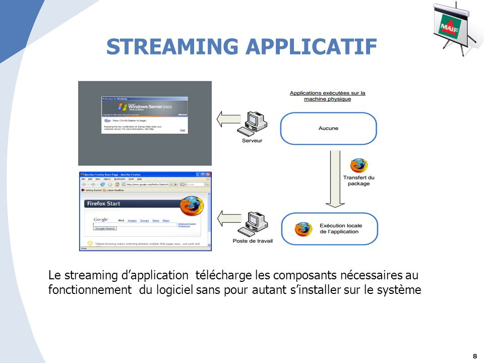 STREAMING APPLICATIF