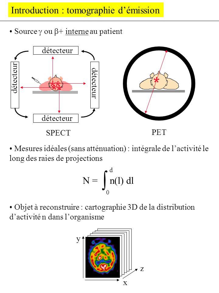 reconstruction tomographique des images tomodensitometriques