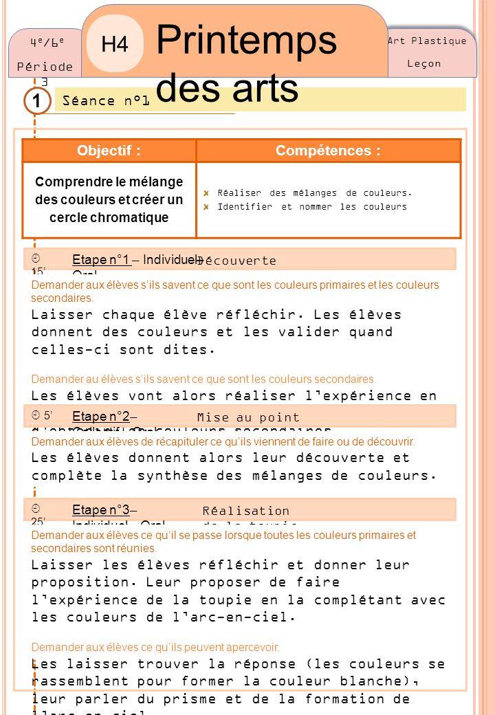 Printemps Des Arts H4 1 2 Compétences Du Cecp Ppt Télécharger