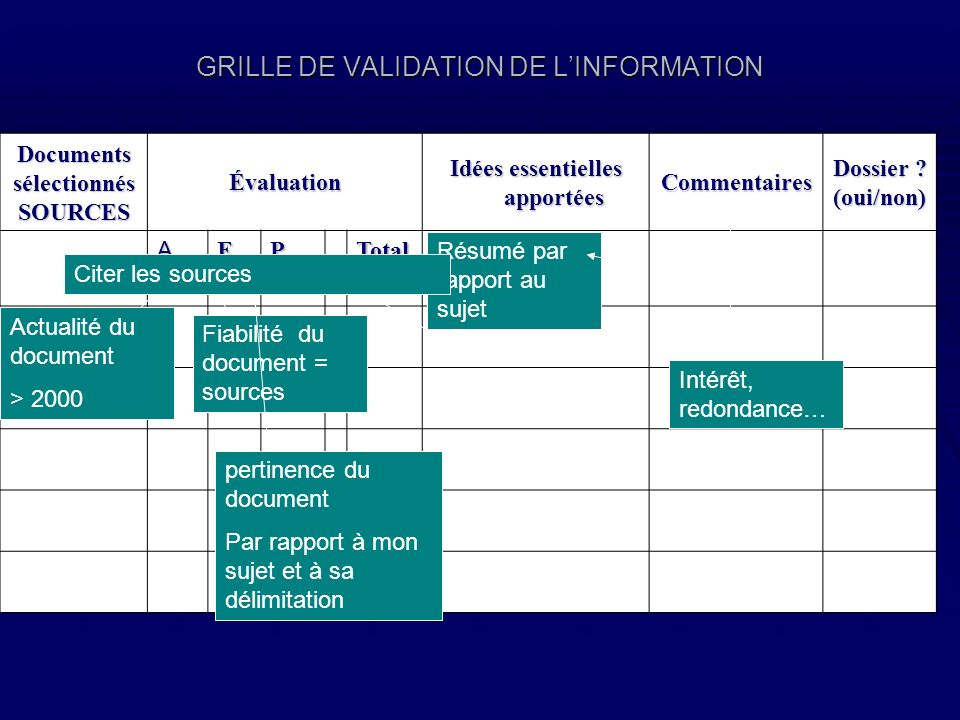 GRILLE DE VALIDATION DE L'INFORMATION