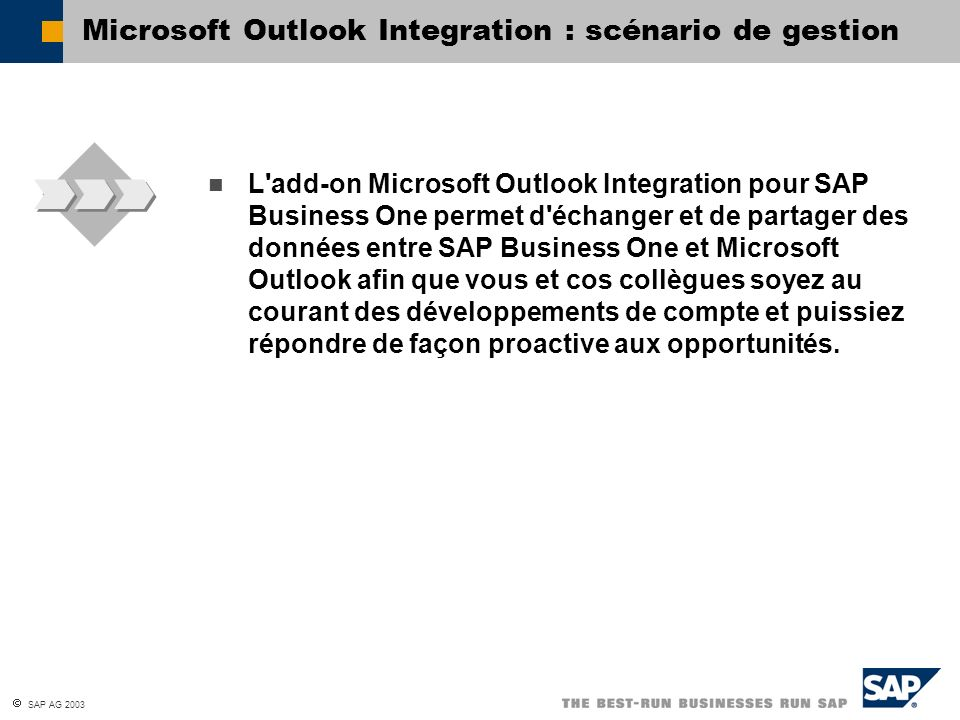 Microsoft Outlook Integration : scénario de gestion