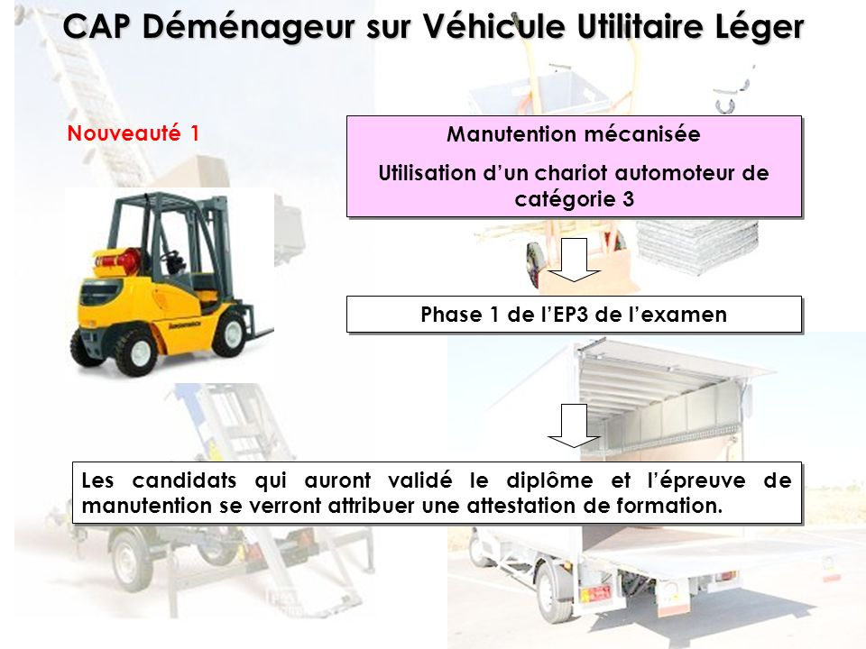 chariot catégorie 3