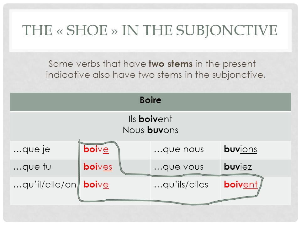 The « Shoe » in the Subjonctive