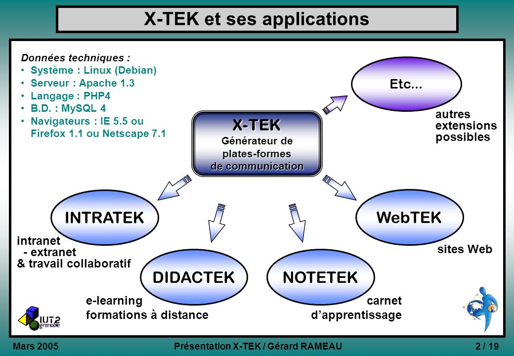 X-TEK et ses applications