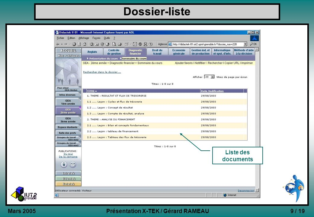 Dossier-liste Liste des documents Mars 2005