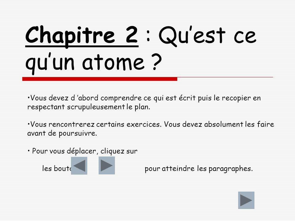 Chapitre 2 Qu Est Ce Qu Un Atome Ppt Video Online Telecharger