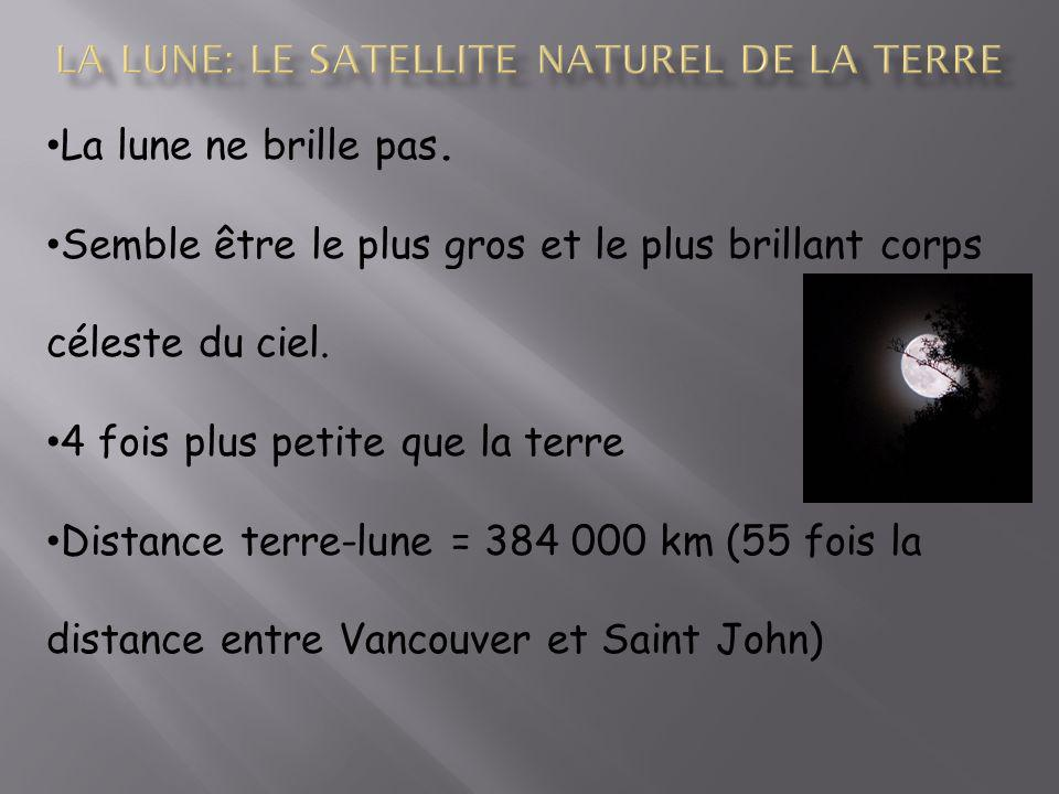 La lune: le satellite naturel de la terre