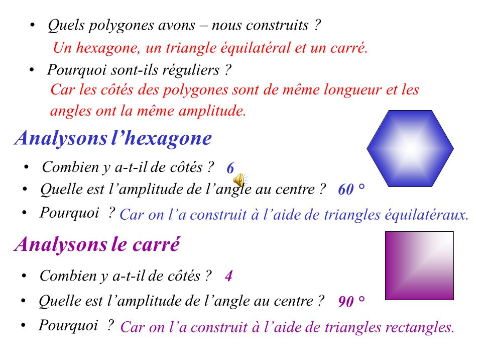 Analysons l'hexagone Analysons le carré