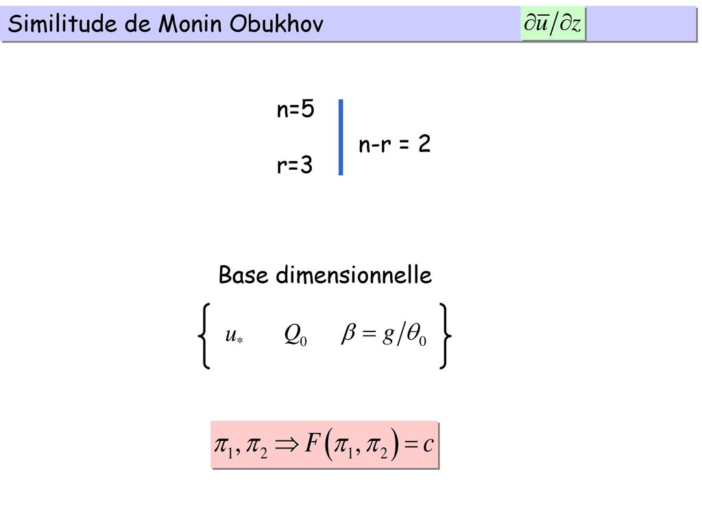 Similitude de Monin Obukhov