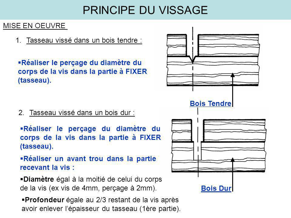 principe du vissage fonction du vissage ppt video online. Black Bedroom Furniture Sets. Home Design Ideas