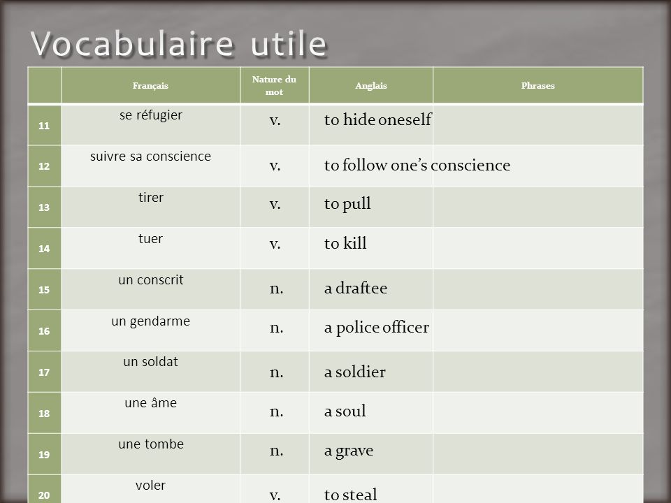 Vocabulaire utile v. to hide oneself v. to follow one's conscience v.